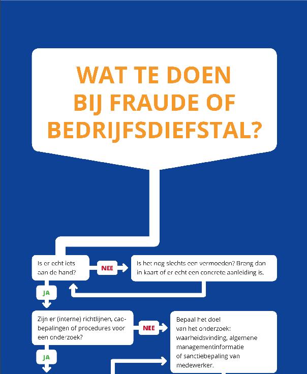 Wat te doen bij fraude of bedrijfsdiefstal