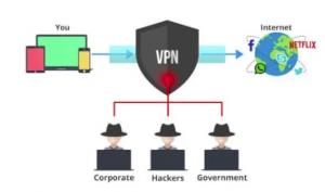 De werking van VPN